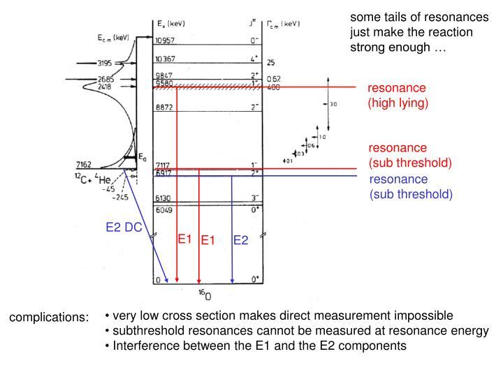 some tails of resonances