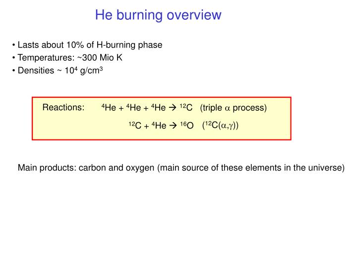 He burning overview