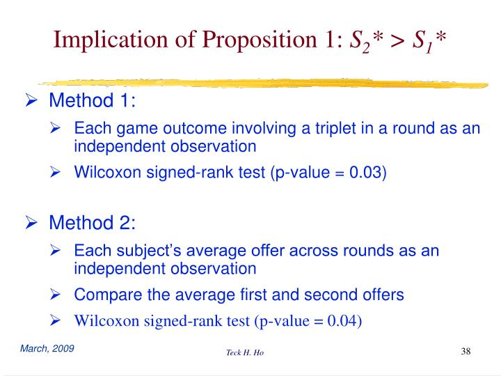 Implication of Proposition 1: