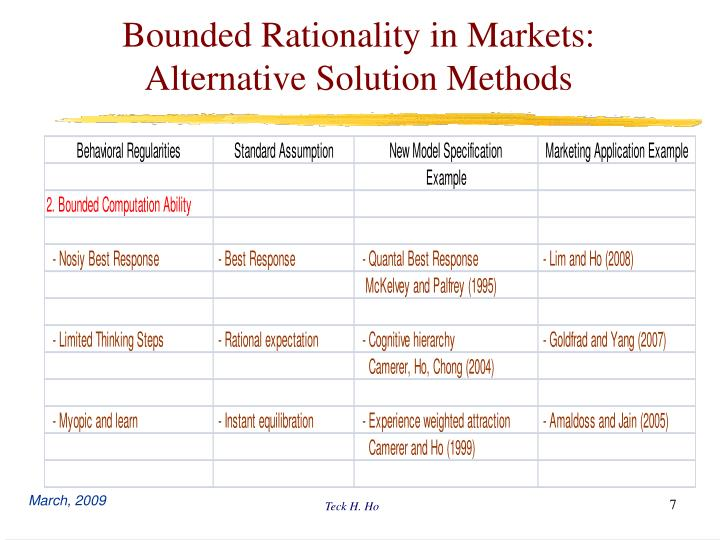 Bounded Rationality in Markets: Alternative Solution Methods