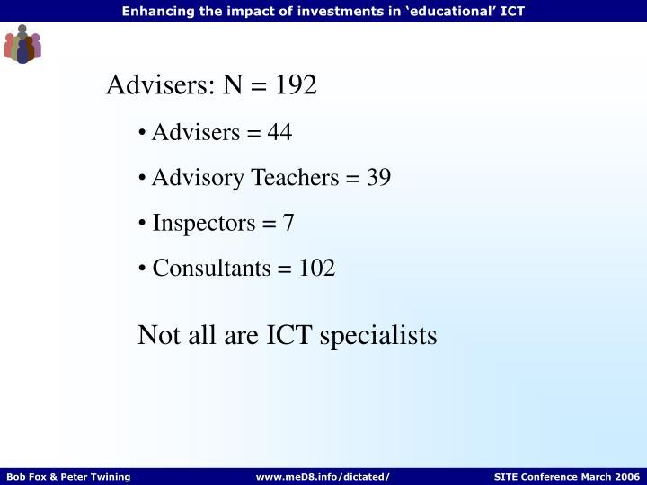 Advisers: N = 192