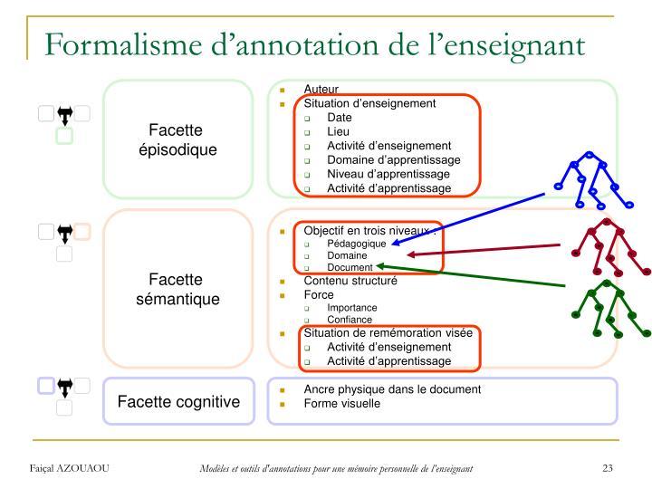 Facette cognitive