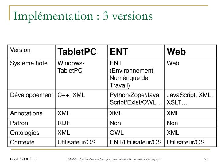 Implémentation : 3 versions