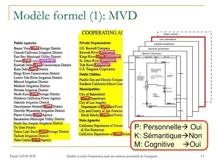Modèle formel (1): MVD