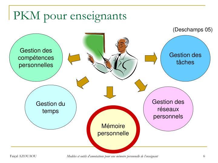 PKM pour enseignants