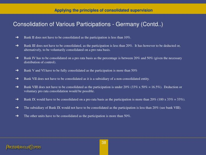 Consolidation of Various Participations - Germany (Contd..)