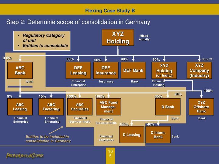 Flexing Case Study B