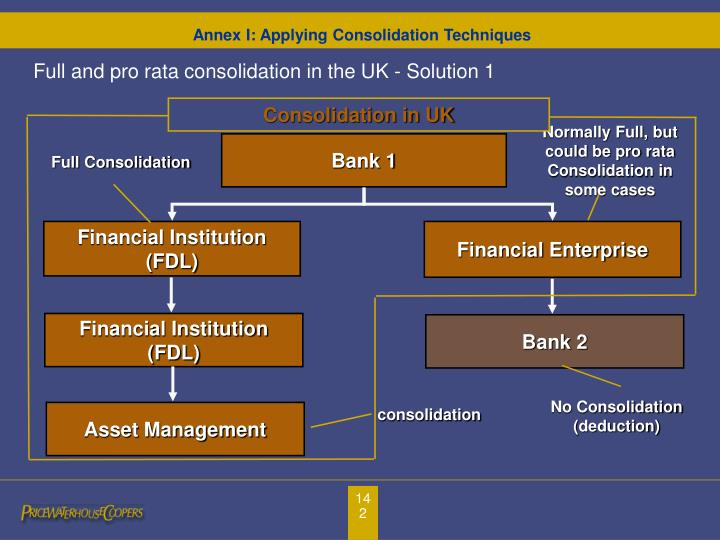 Consolidation in UK