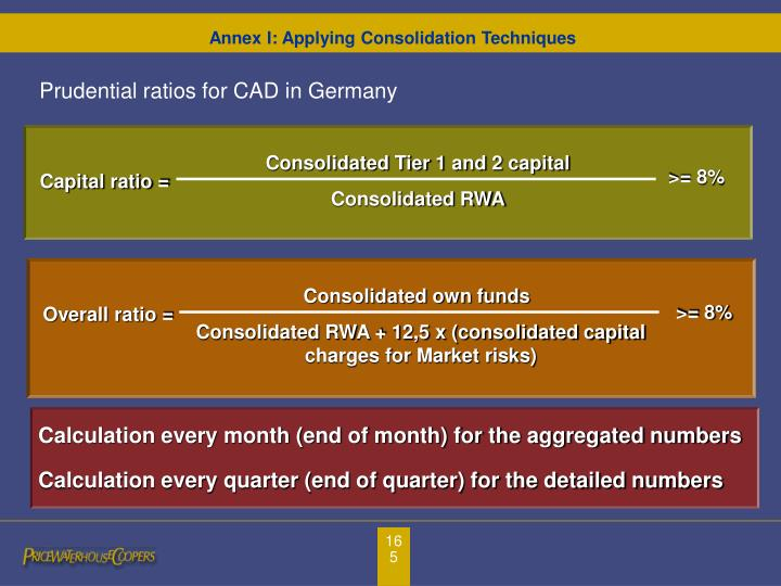 Consolidated Tier 1 and 2 capital