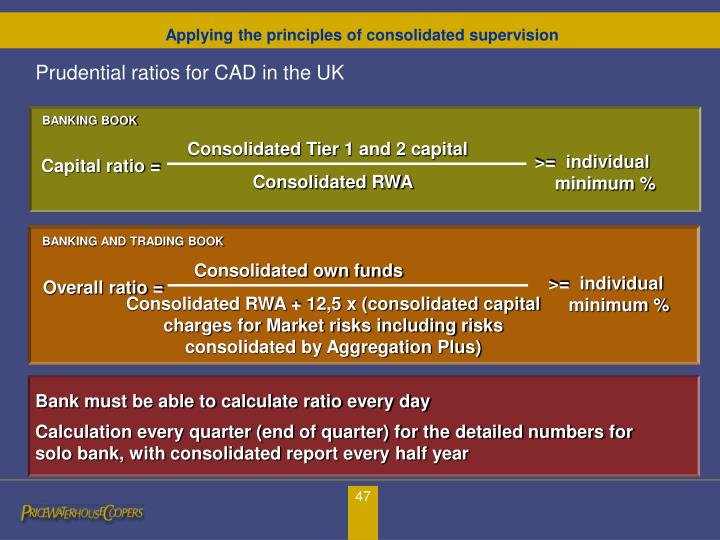Applying the principles of consolidated supervision