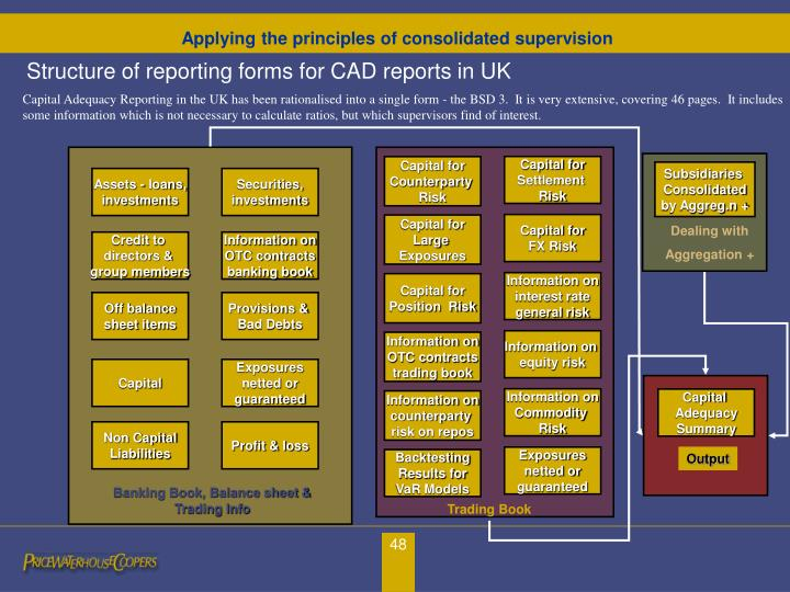 Structure of reporting forms for CAD reports in UK