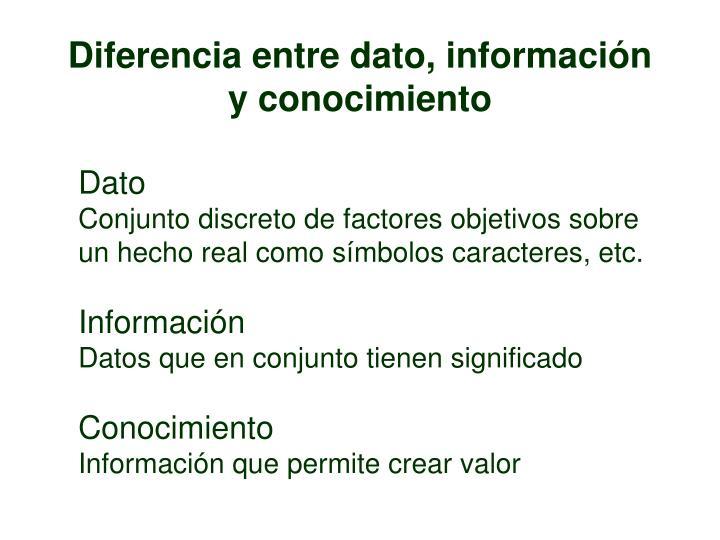 Diferencia entre dato, información y conocimiento