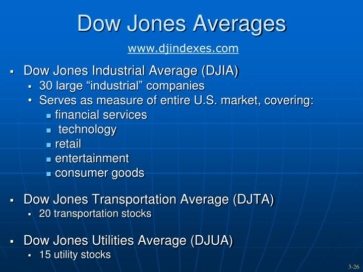 Dow Jones Averages