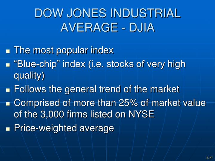 DOW JONES INDUSTRIAL AVERAGE - DJIA
