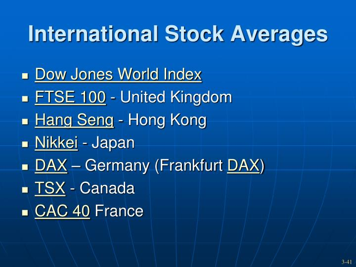 International Stock Averages
