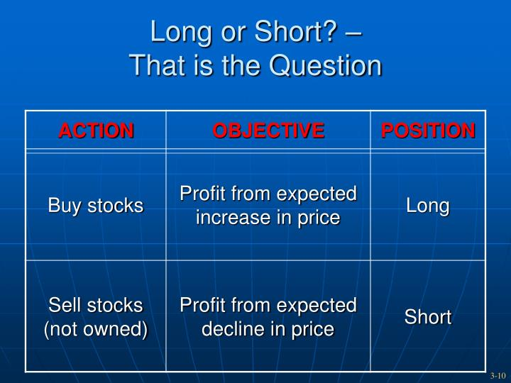 Long or Short? –
