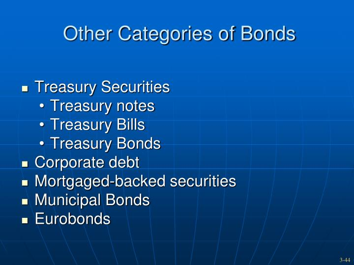 Other Categories of Bonds