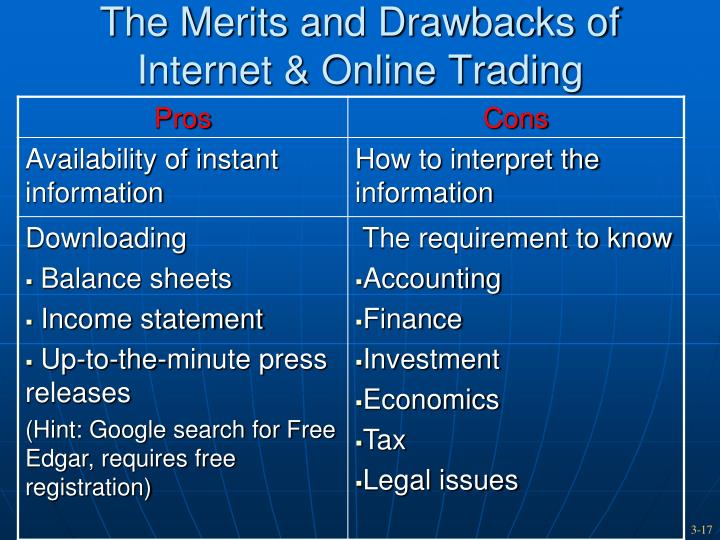 The Merits and Drawbacks of Internet & Online Trading