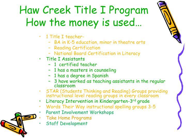 Haw Creek Title I Program