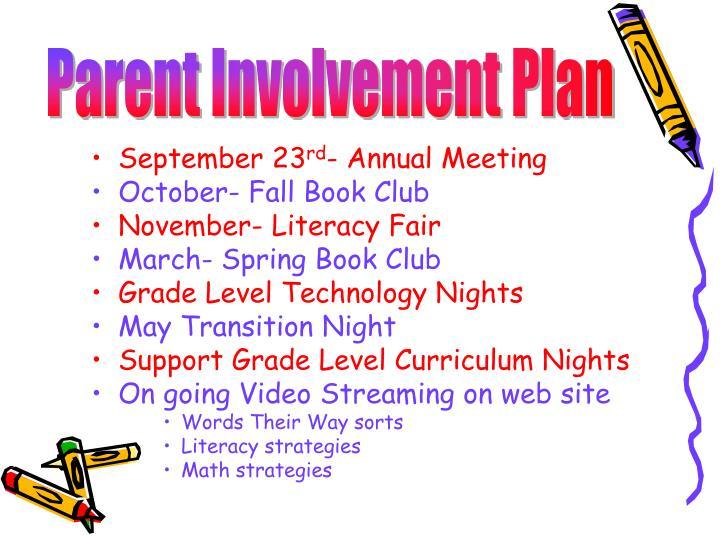 Parent Involvement Plan