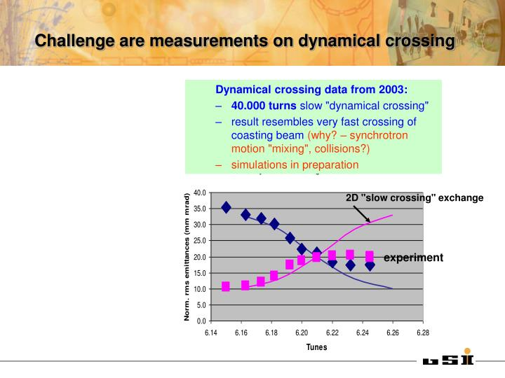 Challenge are measurements on dynamical crossing