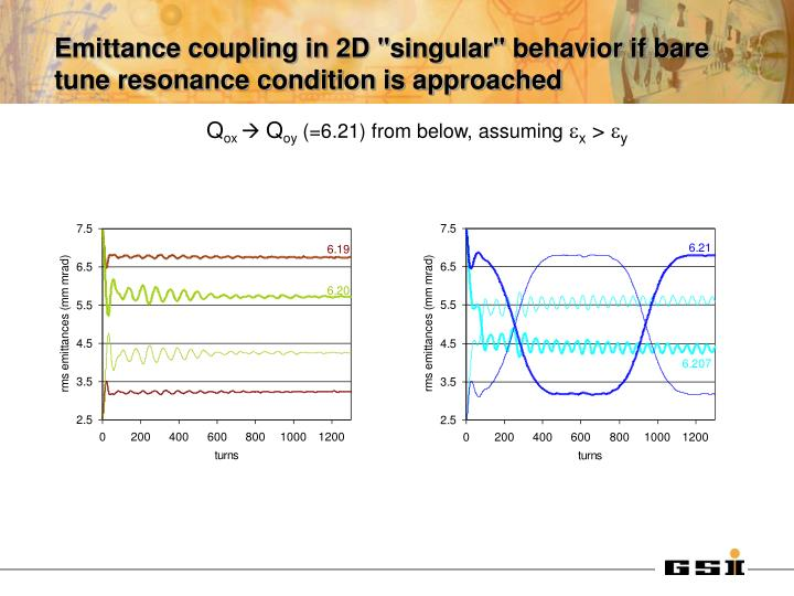 "Emittance coupling in 2D ""singular"" behavior if bare tune resonance condition is approached"