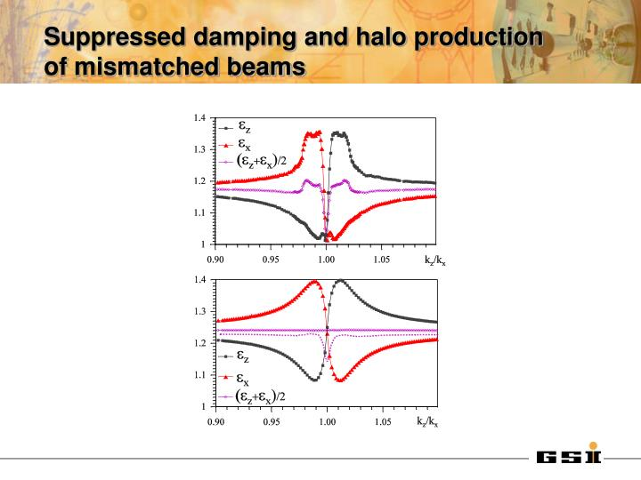 Suppressed damping and halo production of mismatched beams