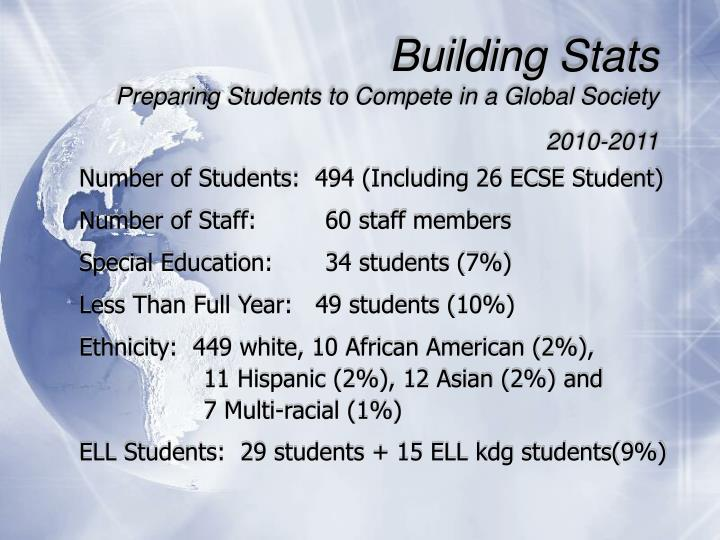 Building Stats