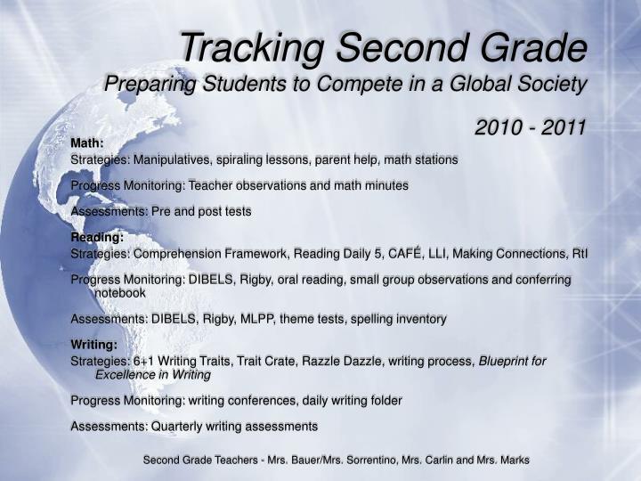 Tracking Second Grade