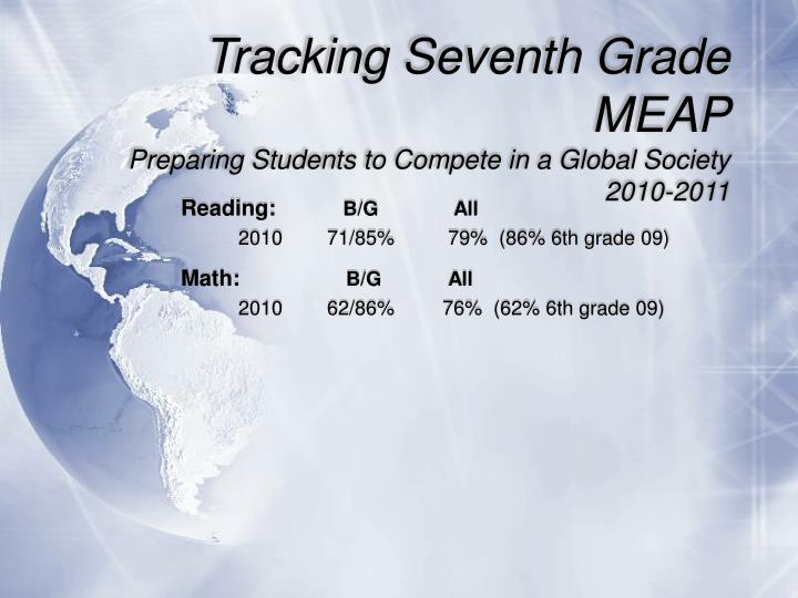 Tracking Seventh Grade MEAP