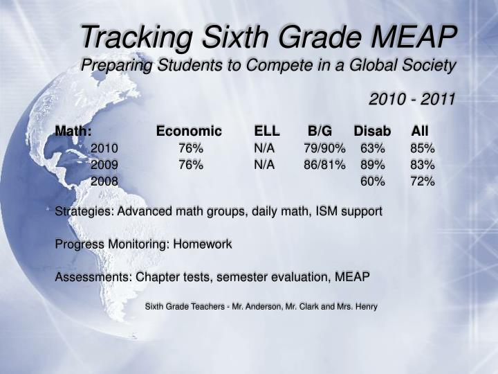 Tracking Sixth Grade MEAP