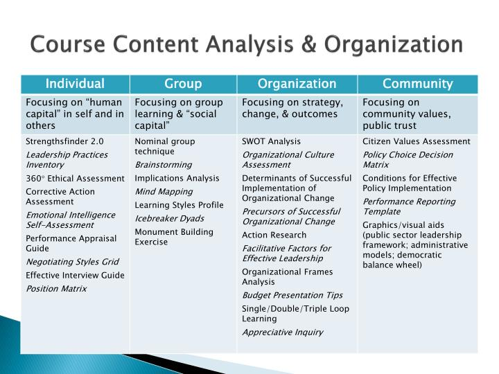Course Content Analysis & Organization