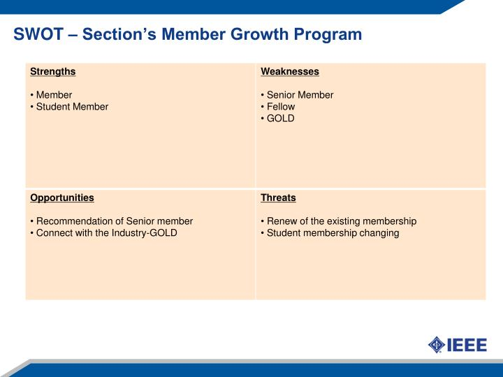 SWOT – Section's Member Growth Program