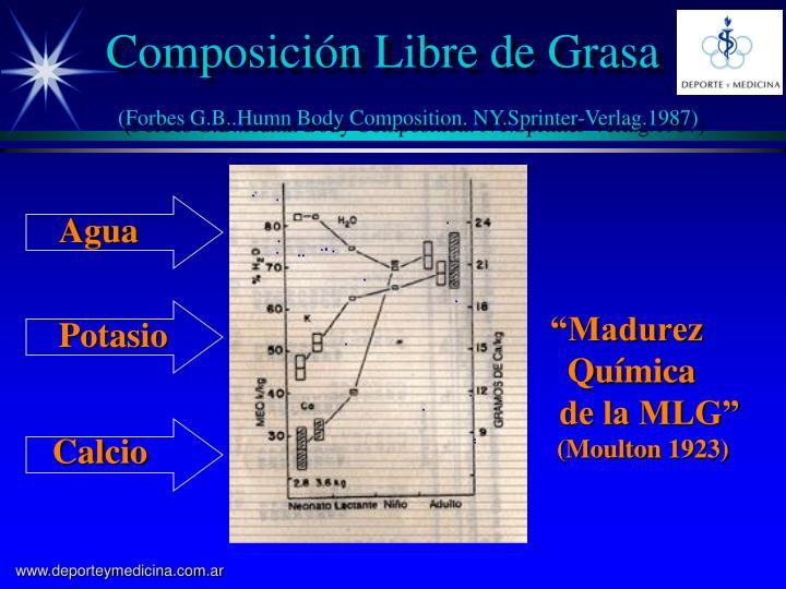 Composición Libre de Grasa