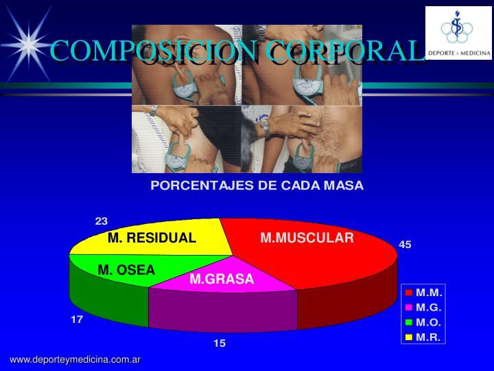 COMPOSICION CORPORAL