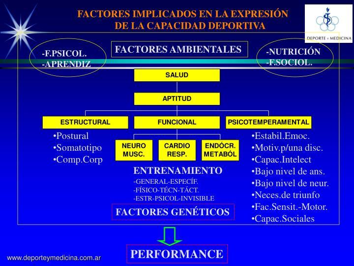 FACTORES IMPLICADOS EN LA EXPRESIÓN