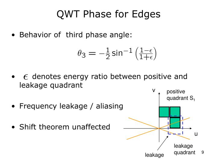 QWT Phase for Edges