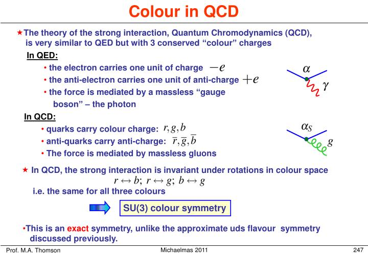 Colour in QCD