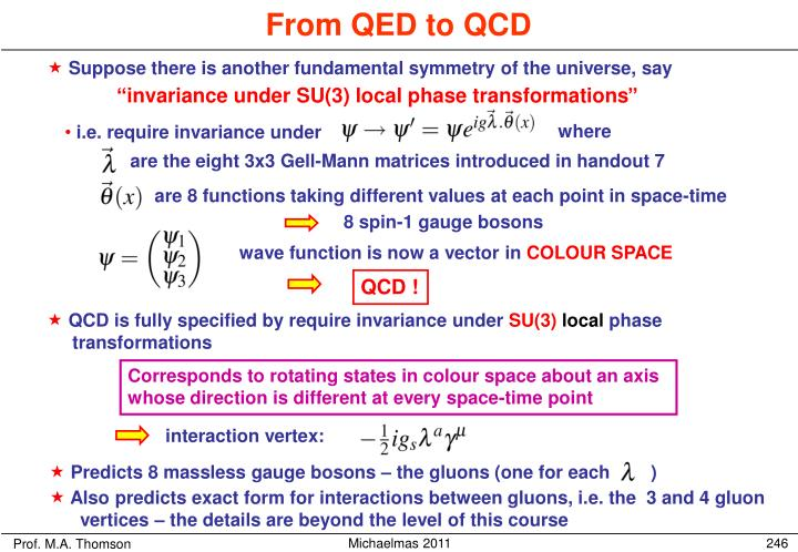 From QED to QCD