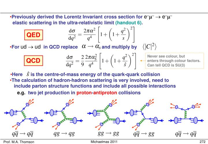 Previously derived the Lorentz Invariant cross section for