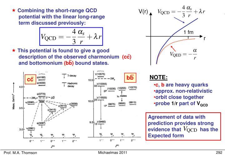 Combining the short-range QCD