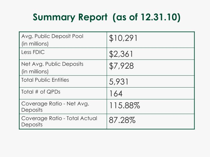 Summary Report  (as of 12.31.10)