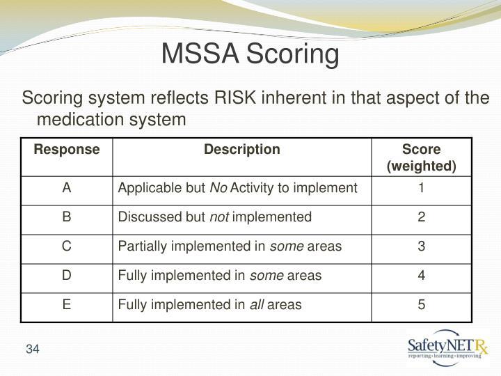 MSSA Scoring