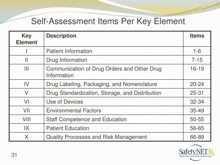Self-Assessment Items Per Key Element