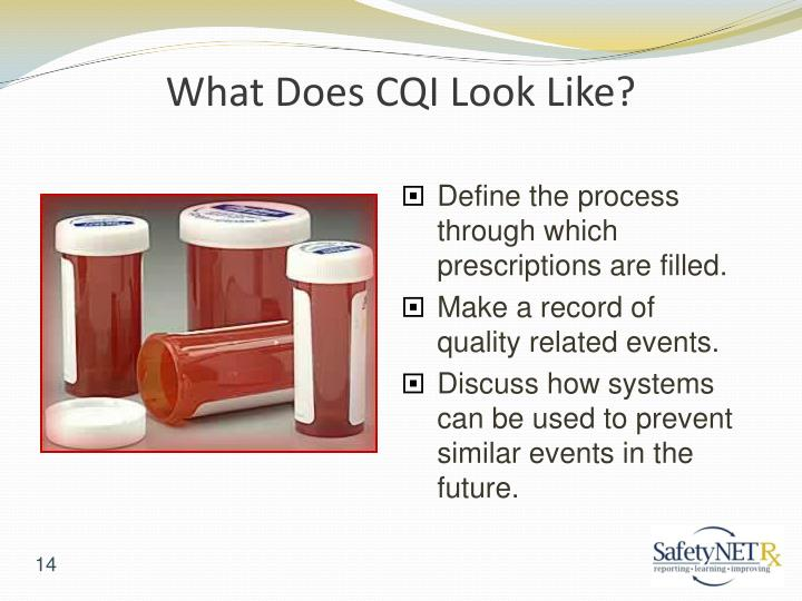 What Does CQI Look Like?