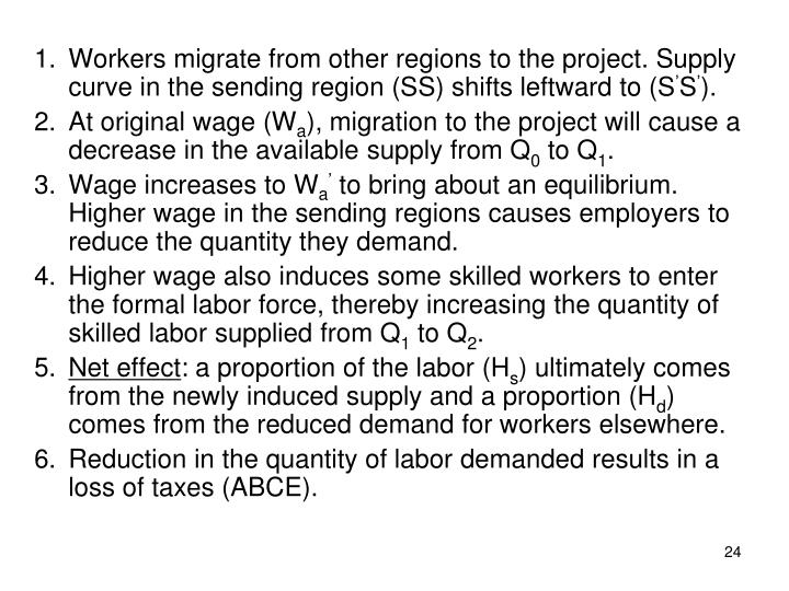Workers migrate from other regions to the project. Supply curve in the sending region (SS) shifts leftward to (S