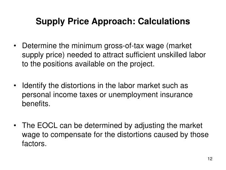 Supply Price Approach: Calculations