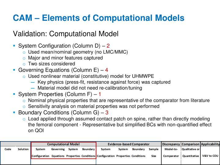 CAM – Elements of Computational Models