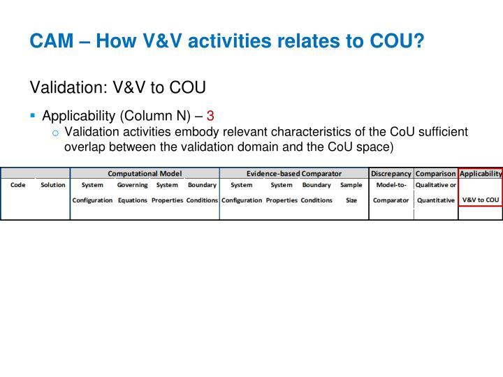 CAM – How V&V activities relates to COU?