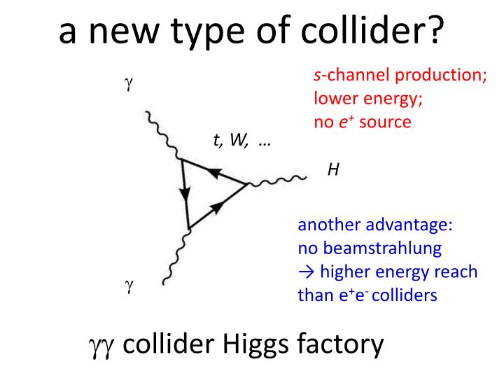 a new type of collider?